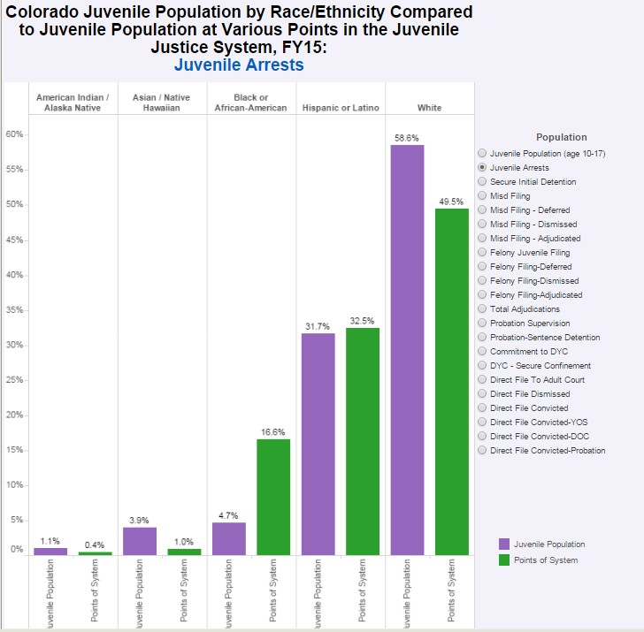 recidivism in juvenile offenders essay What works effective recidivism reduction and risk-focused prevention programs a compendium of evidence-based options for preventing new and  adults, programs specifically targeting juvenile offenders have generally been found to be effective family-based.